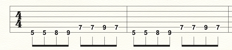 Blues Guitar Rhythm Lesson 3: Riffs | Primeau Guitar Studio
